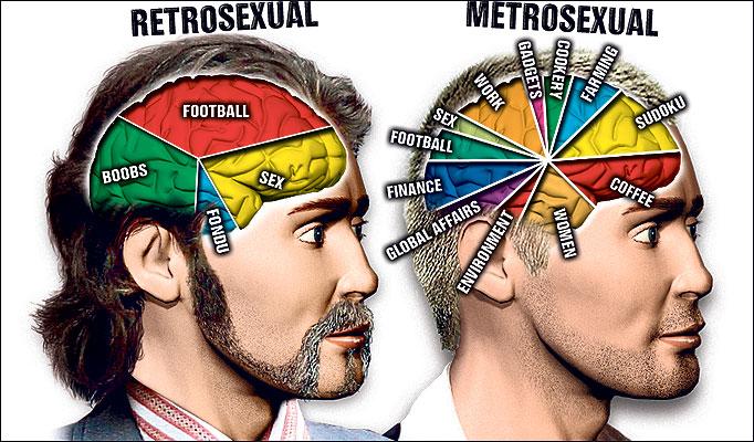 retrosexual vs metrosexual