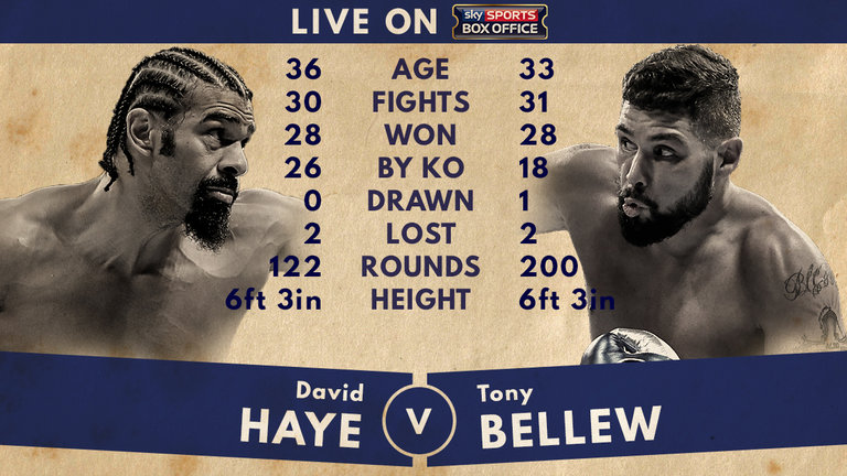 david-haye-v-tony-bellew-fight-betting
