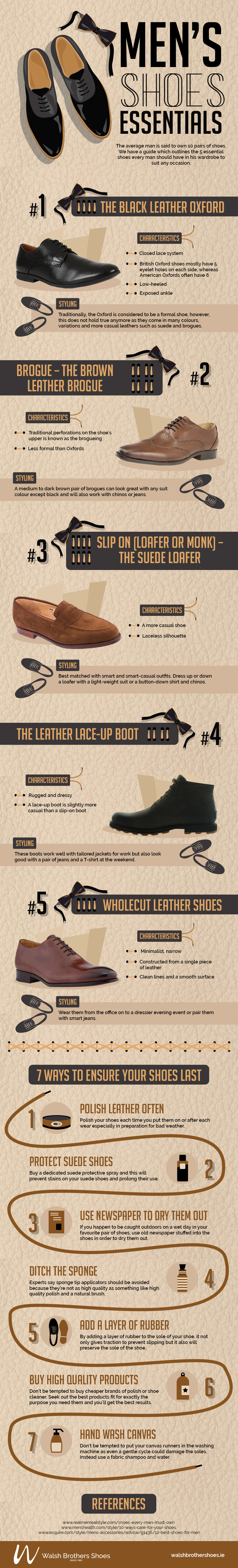 mens-shoes-essentials-infographic-walsh-brothers