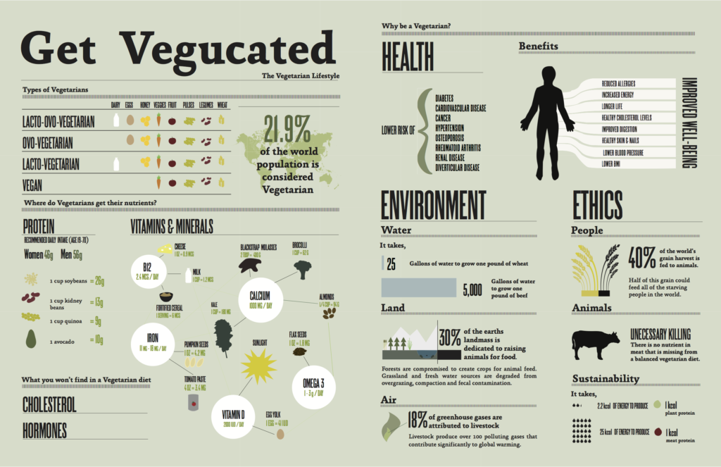 the-environmental-benefits-veganism