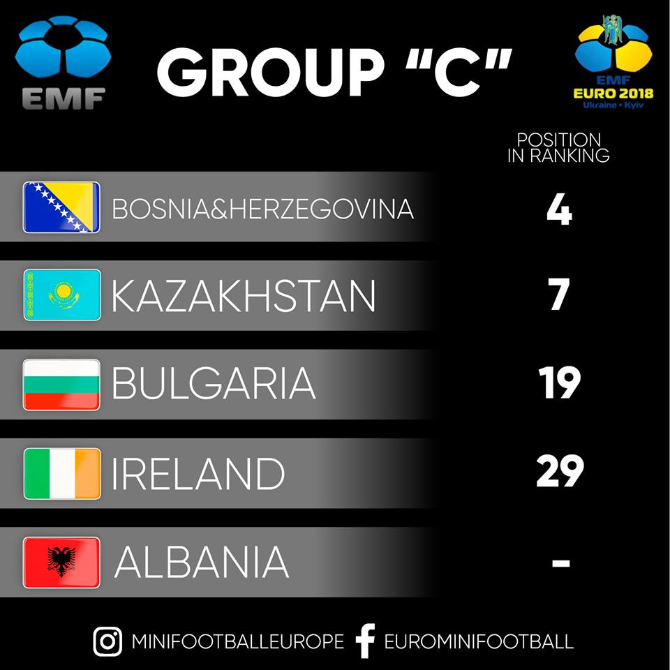 group-c-country-rankings